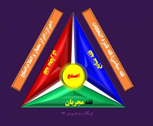 فقه نامزد اصلح